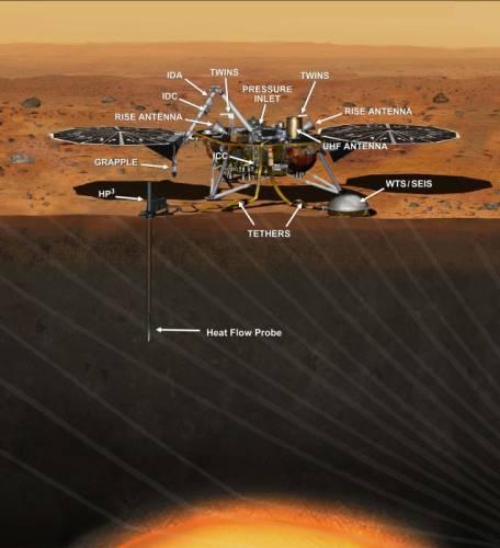 mars-insight-lander-labelled-640x701
